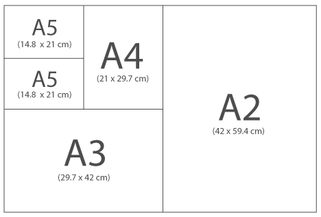 paper_size